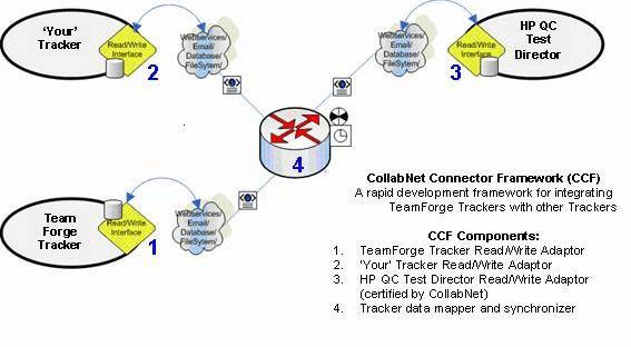 ccf 4-3-09