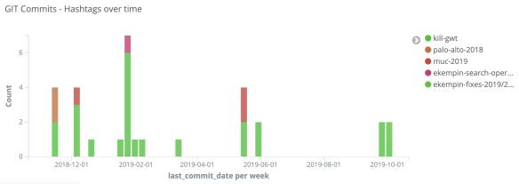 Screenshot 2020-05-12 at 11.05.51.png